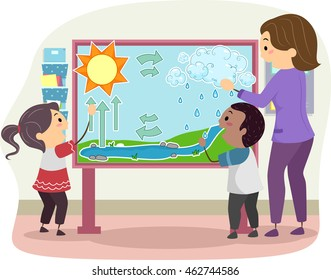 Stickman Illustration of a Teacher Teaching the Water Cycle to Her Students
