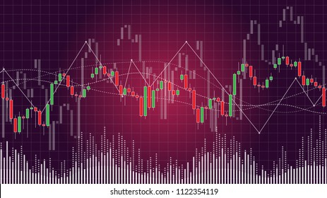 Stock market candlestick chart vector illustration on dark background. Forex trading creative concept. Candlestick graph for forex trade analytics graphic design