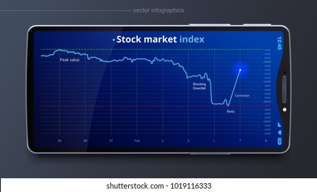 Stock market index chart on the blue screen of imaginary smartphone. Graph of investment loss on the display of modern device. Mock up of phone for business infographic. Vector realistic illustration.