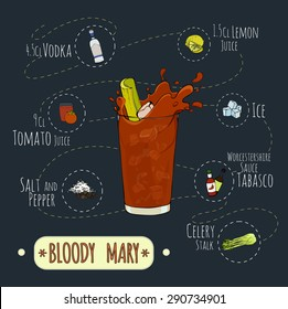 Stock popular alcoholic cocktail Bloody Mary with a detailed recipe and ingredients in a series of world best cocktails