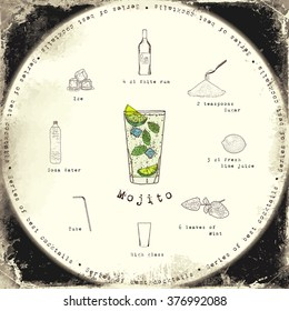 Stock popular alcoholic cocktail Mojito with a detailed recipe and ingredients in a series of world best cocktails
