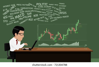 Stock trader is using so many trading tool to analyze stock chart