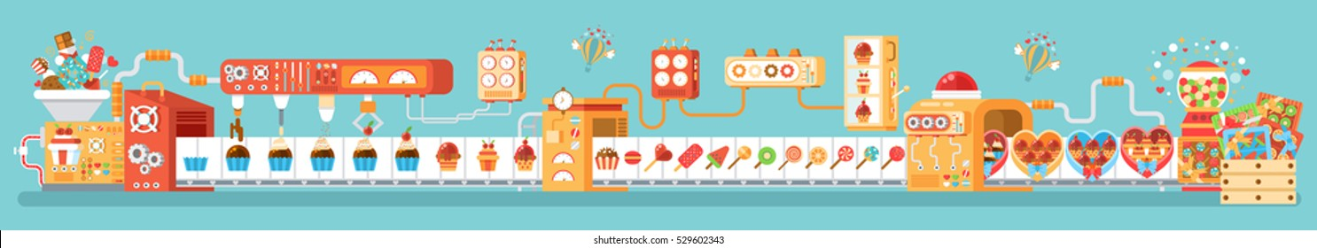 Stock vector horizontal illustration isolated conveyor production and packaging candies, lollipops and sweets, in flat style on blue background for banner, website, printed material, infographic