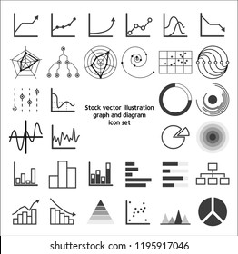 Stock vector illustration - Outline web icon set linear graph and diagram Set Of 32 graph and diagram Outline Icons Set.Collection Of graph, chart, columns And Other Elements.