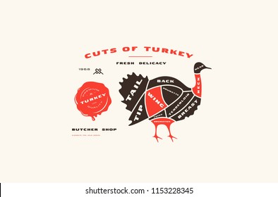 Stock vector turkey cuts diagram in flat style. Color print on white background