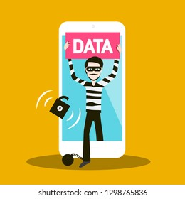 Stolen Data Concept with Thief Unlocked Password on Mobile Phone. Internet Security Vector Design.