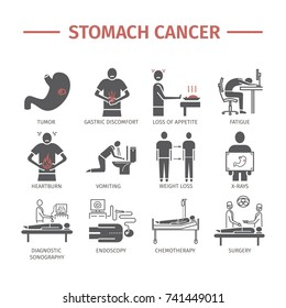 Stomach cancer line icons. Symptoms and diagnosis. Medical infographics. Medical vector infographics for web design.