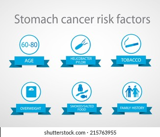 Stomach cancer risk factors infographics. EPS 10 vector file.