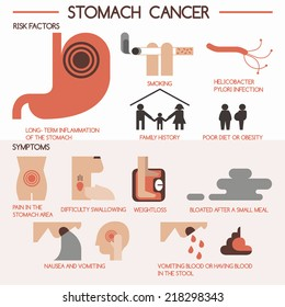 Stomach cancer vector eps 10
