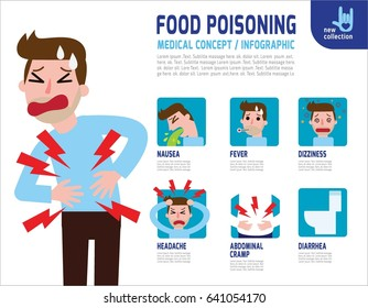 Stomachache. Food poisoning. Stomach problems infographic. digestion signs and symptoms.nausea. diarrhea. abdominal cramps. pain. headache. flu Vector flat icon cartoon design illustration.