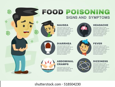 Food Poisoning Images Stock Photos Amp Vectors Shutterstock
