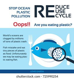 Stop ocean plastic pollution-Are you eating plastic?