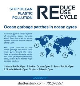 Stop ocean plastic pollution-Reduce, Reuse, Recycle-Ocean garbage patches in ocean gyres