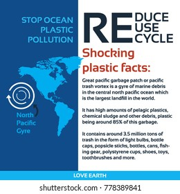 Stop ocean plastic pollution-Reduce, Reuse, Recycle-Great   pacific garbage patch or pacific trash vortex
