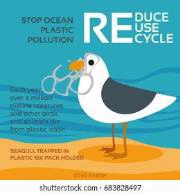 Stop ocean plastic pollution-Seagull with plastic six pack holder