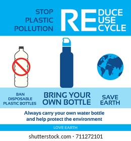 Stop plastic pollution-Ban disposable plastic bottle-BYOB-Bring Your Own Bottle