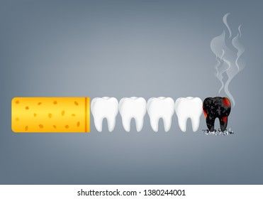 Stop smoking, World no tobacco day. Smoking is harmful to human teeth. Resulting in organ damage and premature. Illustration.