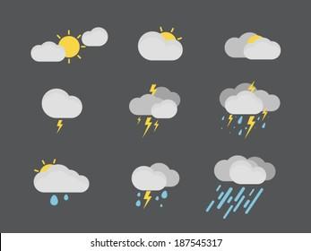 storm evolution