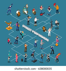 Street performers isometric flowchart with fire show, acrobats, jugglers, singers and musicians on blue background vector illustration