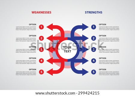 how to analyse your strengths and weaknesses