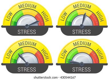 Stress Level - 4 Stage Illustration