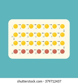 Strip of 28 Contraceptive Pill with English Instructions, flat design