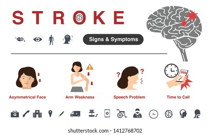 stroke, cerebrovascular disease, illustration and icon set flat design, use for medical article, web page design, health care promote, infographic element