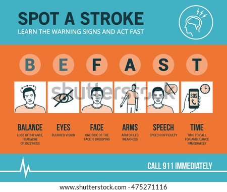 Stroke emergency awareness and