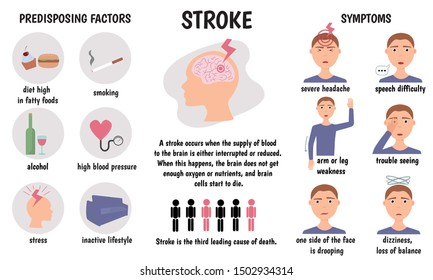Stroke medical infographic. Stroke symptoms and causes.  Vector illustration.