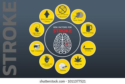 Stroke Risk factors icon design, infographic health, medical infographic. Vector illustration