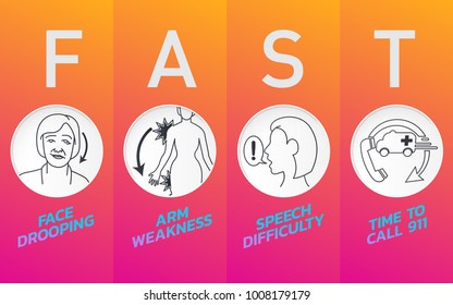 Stroke warning signs and symptoms icon design, infographic health, medical infographic, Vector illustration.