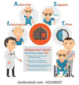 stroke warning signs and symptoms Info graphics circle.Vector illustrations