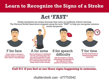 Stroke.Learn to Recognize the Signs of a Stroke. Symptoms. Vector. Flat