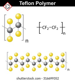 Structural chemical formula and model of teflon polymer, fluoroplastic structure, fluoroplast, 2d vector, isolated on white background