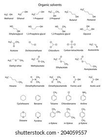 Structural chemical formulas of main organic solvents, 2d illustration, isolated on white background, vector, eps 8