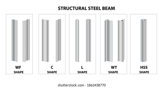 Structural steel beam vector. Wide Flange (WF), Channel (C), Angle (L), WT and Hollow structural section (HSS) shapes. Set of rolled metal.