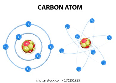 structure carbon atom on white background.