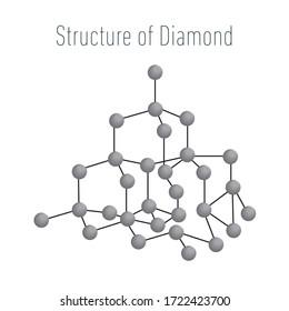Structure of diamond, crystal lattice of diamond isolated on white