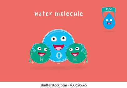 Structure of oxygen molecule. Fun drawing