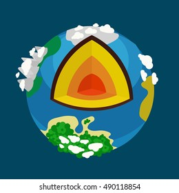Structure of the planet Earth. Cartoon colorful hand drawn vector illustration
