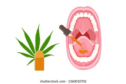 Sublingual CBD oil Drops illustration about cannabis, healthcare meical and science vector.