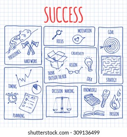 Success Concept. Hand drawn business success strategy plan. Success mind map. Modern design template, workflow layout, diagram, step up options, Vector illustration