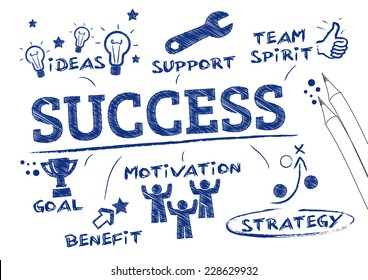 success concept - keywords and icons