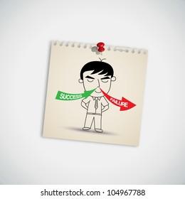 Success and Failure Business Idea Concept  Note Paper Vector