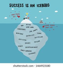 Success is an iceberg, business man standing on iceberg cartoon vector illustration, Business concept