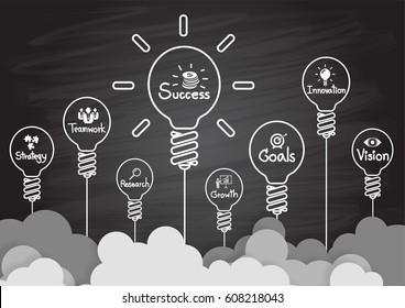 Success idea in bulb shape as inspiration concept