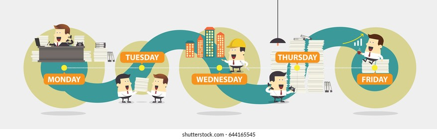 Successful Businessman in Seven Days Work Week Timeline, Business idea concept