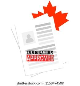 Canadian Visa Images, Stock Photos & Vectors | Shutterstock