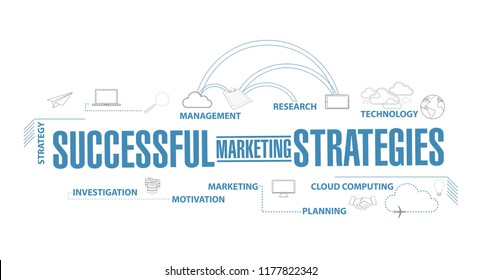 Successful marketing strategies diagram plan concept isolated over a white background
