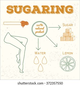 Sugaring illustration. sugar paste ingredients